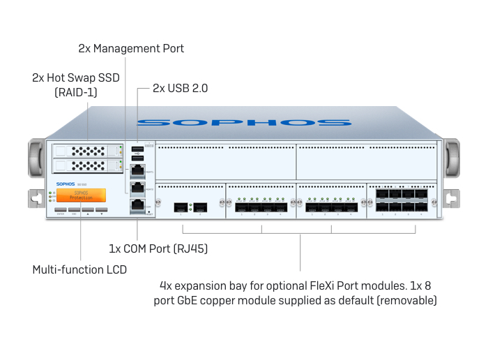 Sophos SG 550 Security Appliance rev. 2